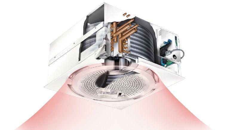 Circular discharge technology - heating mode